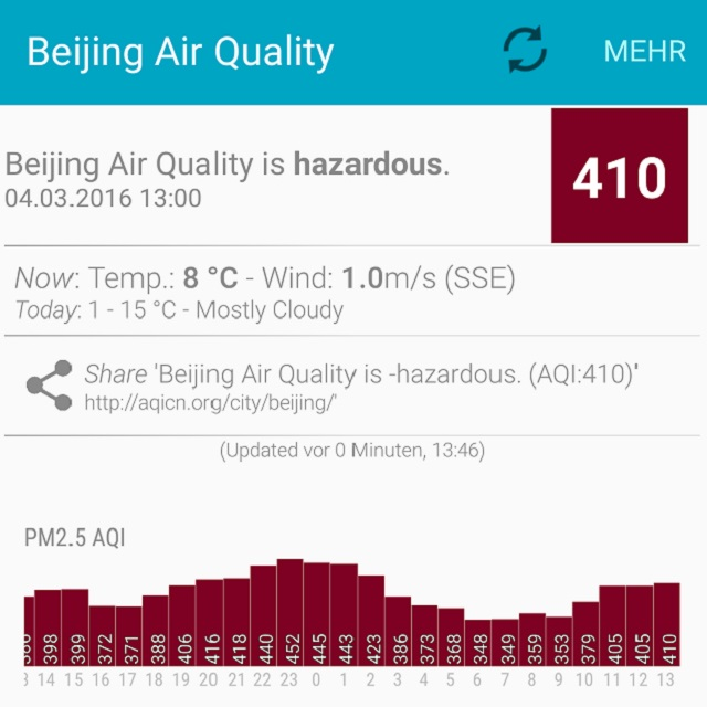 "Luftverschmutzung: ""Beijing Air Quality is hazardous"""