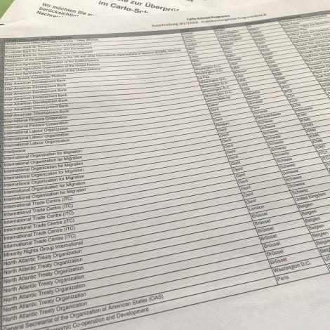 Blatt Papier mit einer Liste von Praktikumsangeboten