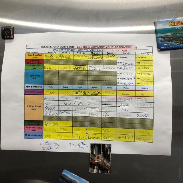 Der Küchendienstplan