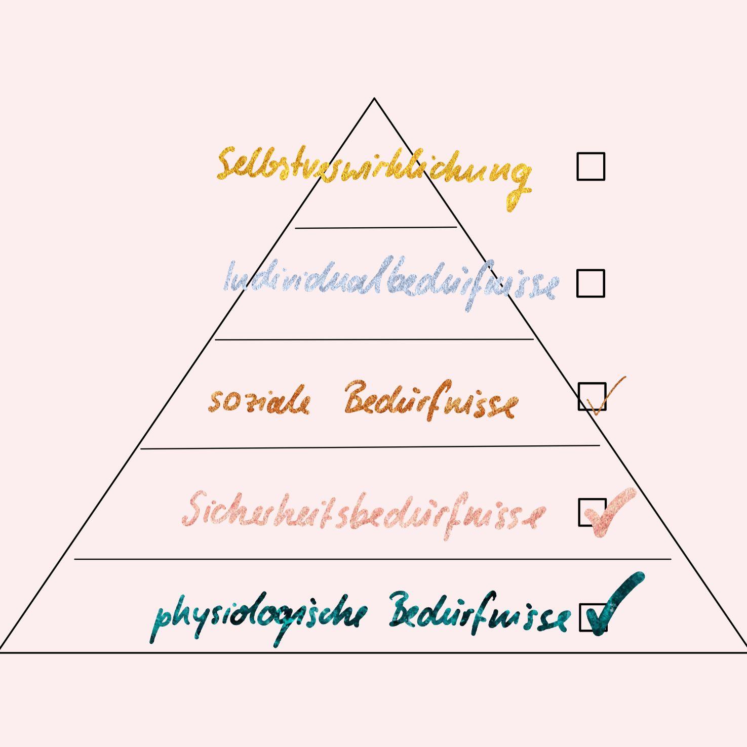 Start in Buenos Aires – Das Erklimmen der Bedürfnisspyramide