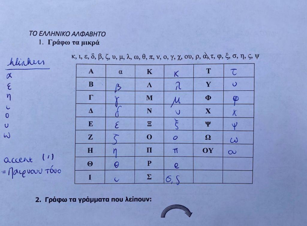 Ein Arbeitsplatz mit dem griechischen Alphabet.