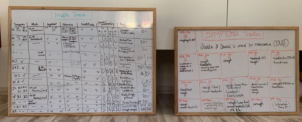 Zwei Whiteboards mit Kalendereinträgen